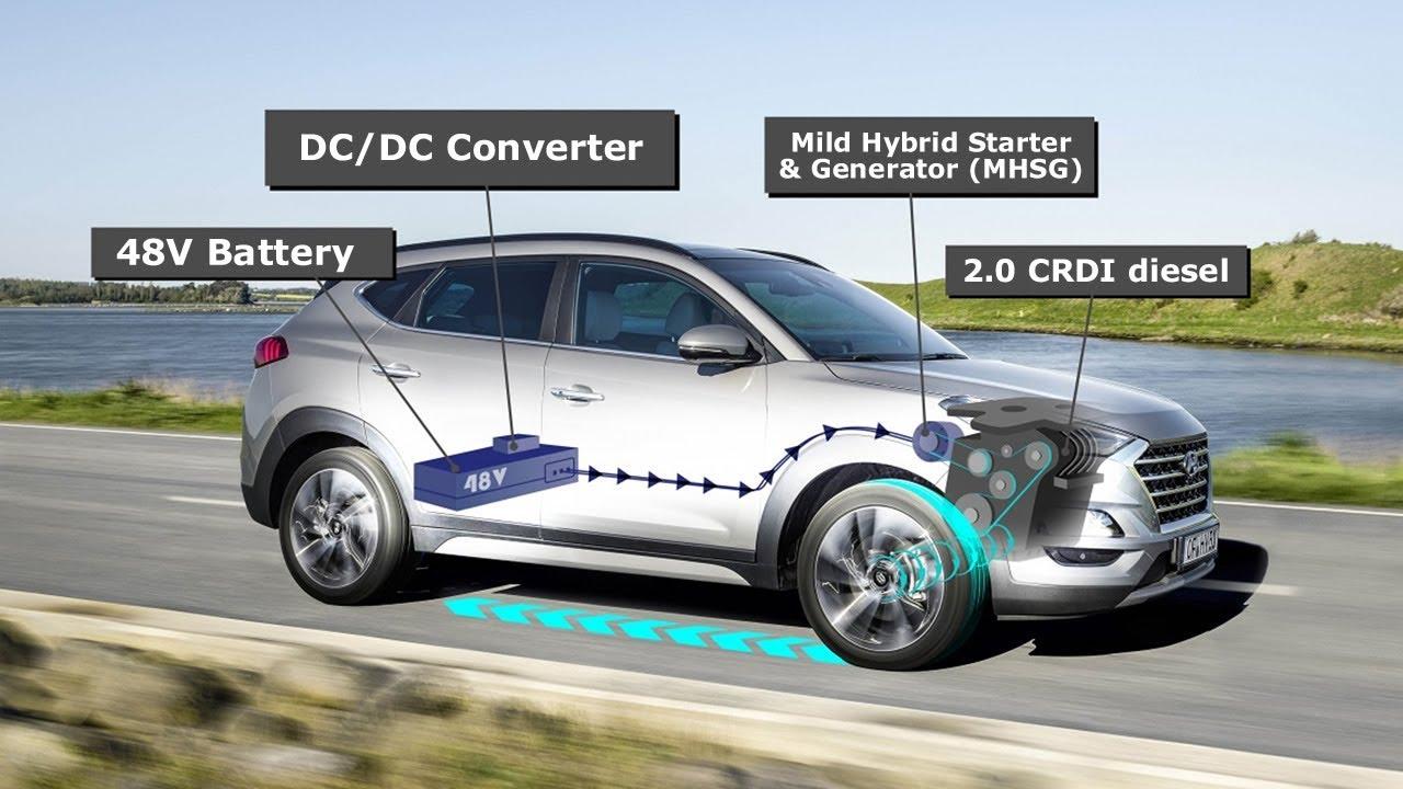 La Tecnologia Mild-Hybrid, capiamola meglio